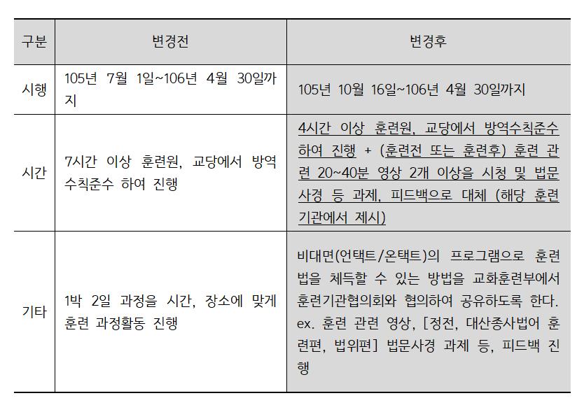 1051012_교도정기훈련 안내 공문002.png